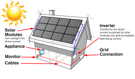 Solar-Panels-Diagram_amended